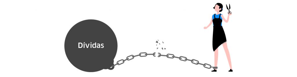 Ilustração mostra mulher com um peso preso ao pé. No peso está escrito dívidas.